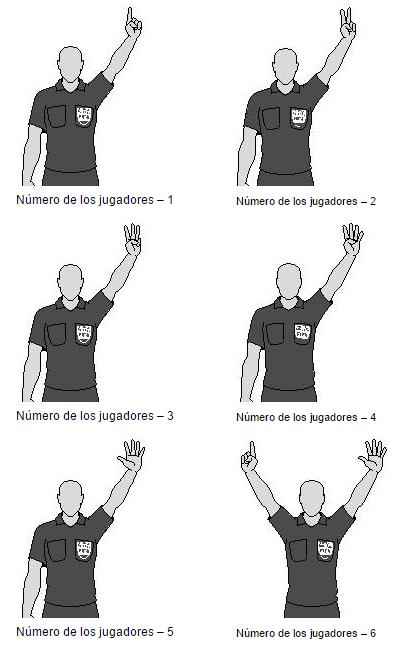 senales6