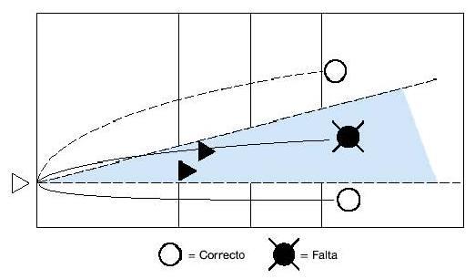 VOLEIBOL: PANTALLA COLECTIVA